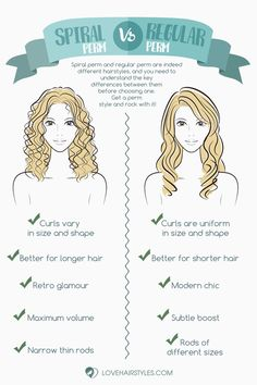 20 Spiral Perm Ideas To Pull Off The Timeless Trend - Permed Hairstyles - Beach Wave Perm, Body Wave Perm, Medium Hair Styles, Curly Hair Styles, Natural Hair Styles, Types Of Manicures, Getting A Perm, Girly, Different Hairstyles