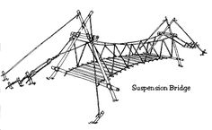 Pioneering projects = season-long play structures for the kids.  Inexpensive too.  Just need to be an Eagle Scout...