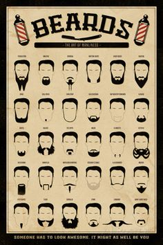 Beards - The Art of Manliness Posters at AllPosters.com