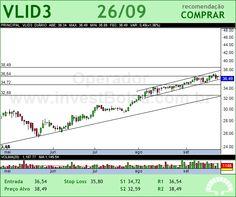 VALID - VLID3 - 26/09/2012 #VLID3 #analises #bovespa