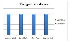 The most useful graph ever http://ift.tt/1K1T7F3. - Follow #cooliphone6case on Facebook Twitter Google plus YouTube Instagram LinkedIn; #cutephonecases on Pinterest to see more hot #LOL #pictures #gifs #videos #quotes