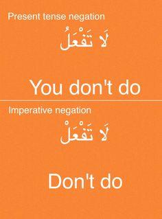 Quran Arabic, Arabic Phrases, Arabic Words, Arabic Quotes, Arabic To English Translation, Learn English Words, Vocabulary Words, English Vocabulary, Grammar Book Pdf