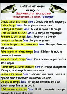 French Language Lessons, French Language Learning, French Lessons, French Expressions, French Teacher, Teaching French, How To Speak French, Learn French, Useful French Phrases