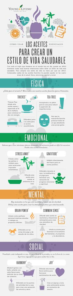 Why I love Young Living Essential Oils - Purity, Quality, and Responsibility! Simply the Best Essential Oils On the Market. Essential Oil Uses, Doterra Essential Oils, Pure Essential, Young Living Oils, Young Living Essential Oils, Stress, Living Essentials, Oils For Skin, Natural Oils