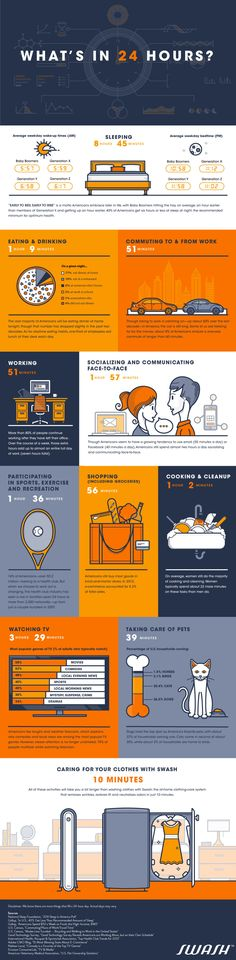 Are You Making The Most of Your 24-Hour Day? #Infographic #infografía