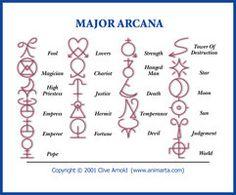 Tarot Major Arcana Symbols by ~animarta on deviantART