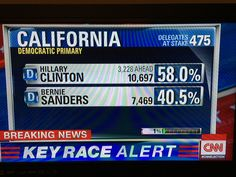 Election 2016 | Reuters.com