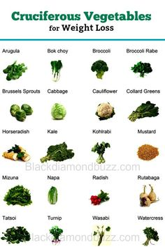 """Per dr. Eric cups leafy greens and cruciferous vegetables ok to not """"count"""" towards keto carb limit. Turnip Soup, Testosterone Boosting Foods, Natural Testosterone, Raise Testosterone, List Of Vegetables, Veggies, Best Weight Loss Foods, Collard Greens, Wellness"""