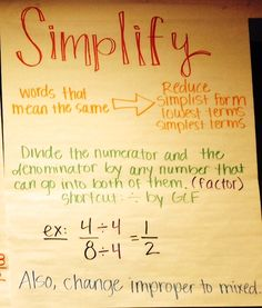Simplifying Fractions from Mrs. Delaney at Orion