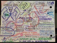 Expo Mail Art Zamora 2014: Natalia Luengo Hernández (España) Internet nos da más accesibilidad