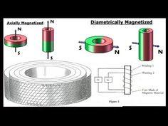 The John Searl Story- Searl Effect Generator - Free Energy - YouTube