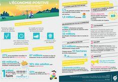 Economie positive