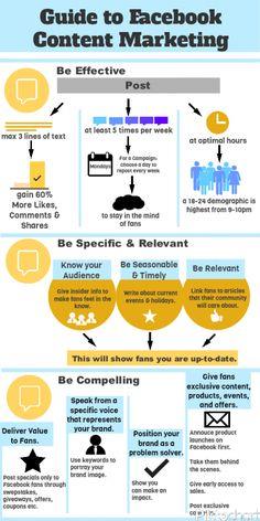 Visual Guide to Facebook Content Marketing (Tech Design Money)