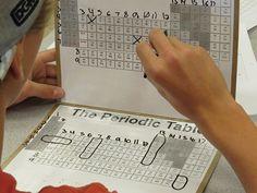 Juegos sobre la tabla peridica rompecabezas la parejita y tabla ideas para aprender la tabla periodica manualidadesparanios kidscraft urtaz Images