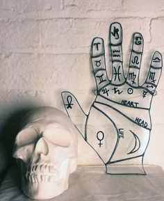 Image of Palmistry Hand