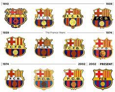 FC Barcelona logos throughout history #fcbarcelona