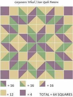 Easy set up for Carpenters Wheel/Star quilt pattern by Debbiesanjo