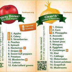 Dirty Dozen & Clean 15- eating organic on a budget!