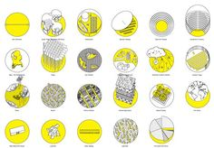 Diagram, Pavillions. World Expo Floriade 2022, by OMA. Courtesy of…