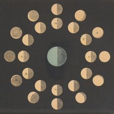 """The Moon phases names are pretty weird. Here are the """"official"""" 8 Moon Phases in order. FREE graphic memory device to help you remember the phases. Moon Phases Names, Cosmos, Virgo Moon, New Moon, Stars And Moon, Art Images, Drawings, Prints, Heavens"""