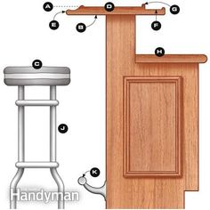 Every dad deserves his own bar! To build a bar, use these standard parts and dimensions.familyhandyma& Source by The post DIY Bar: How to Build a Homemade Bar appeared first on Emily Home Decor. Basement Bar Designs, Home Bar Designs, Basement Ideas, Basement Decorating, Basement Kitchen, Basement Remodeling, Decorating Ideas, Remodeling Contractors, Small Basement Bars