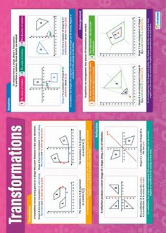 Transformations – Maths Poster