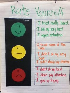 Marzano Chart Site has loads of Anchor Charts Student Self Assessment, Assessment For Learning, Formative Assessment, Learning Targets, Organization And Management, Classroom Organization, Behavior Management, Classroom Management, Classroom Behavior