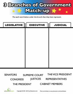 Worksheets: Three Branches of Government for Kids