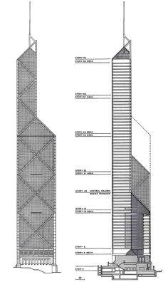 Bank of China Tower, Hong Kong, China, 1985 — 1990