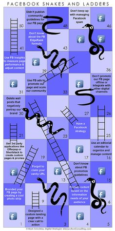 Facebook Snakes and Ladders