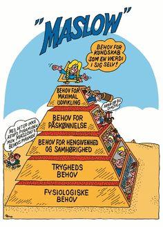 Ha' en god dag - uden grund - Maslows behovspyramide