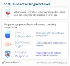 The top 3 causes of a hangover fever are severe dehydration, low blood sugar, and immune response. Hangover Symptoms, Low Blood Sugar, No Response, Drinking, Alcoholic Drinks, Chart, Science, Health, Top