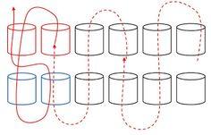 DIY How to do Flat Herringbone Stitch Tutorial