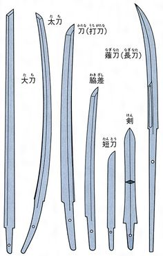 日本刀の剣先の種類 Drawing Reference Poses, Drawing Poses, Design Reference, Drawing Tips, Japanese Sword, Japanese Art, Neko Girl, Sword Drawing, Ninja Art