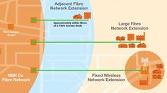 NBN Network Extensions for private
