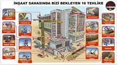 İzmirde iş güvenliği dersleri, uluslararası tecrübe ile sektörde fark yaratın. Risk analizi, acil durum planı ne kadar fiyat?