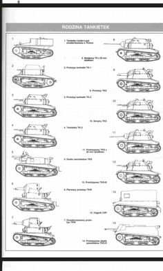 Fire Powers, World Of Tanks, Military Equipment, Panzer, Armored Vehicles, War Machine, Retro, World War Two, Armed Forces