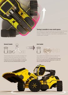 The Arm Loader | by Hoyoung Lee
