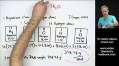 We will learn how to calculate the molar mass of a compound by using its chemical formula. Molar mass is a quantity that is very similar to molecular mass, m. High School Chemistry, Teaching Chemistry, Chemistry Lessons, Chemistry Teacher, Parts Of Speech Worksheets, Chemistry Worksheets, Polyatomic Ion, Physics Answers, Molar Mass