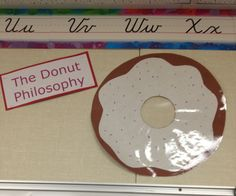 Back to School; I explain that the Donut Philosophy is about how you look at life. You can look at the delicious, beautiful parts of it, or you can focus on what's missing (the hole) Elementary Counseling, School Counselor, Elementary Schools, Counseling Posters, Classroom Behavior, Classroom Themes, Classroom Organization, Classroom Management, I Love School