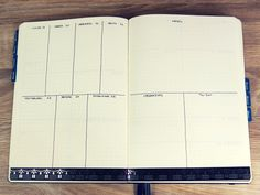 bullet journal bujo pages hebdo hebdomadaires weekly spread inspirations inspiration