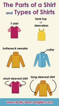 The parts of a shirt and types of shirts #ESL #teachEnglish #learnEnglish #ELL #vocabulary #EFL