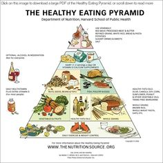 Healthy Eating Pyramid (healthy-eating-pyramid-700-link.jpg)