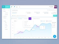 Web Analytics Dashboard on UI Space