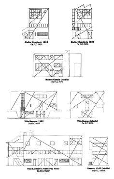 Abraham bosse planche 2 p 60 les perspecteurs pour manire altri schemi di facciate di le corbusier in edifici degli anni 20 malvernweather Image collections