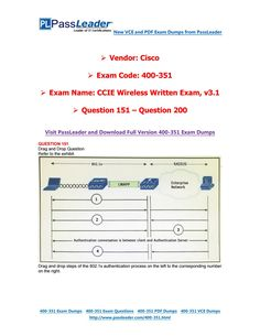 2017 PassLeader 400-351 Dumps with VCE and PDF (Question 151 - Question 200)