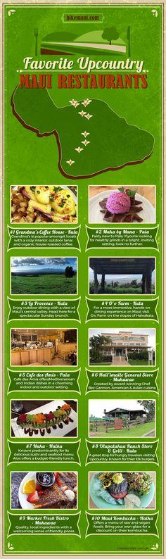 favorite upcountry restaurants infographic