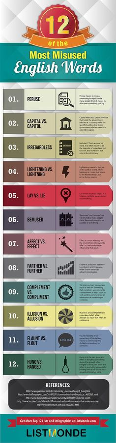 12 of the most misused English words: Good writers share many qualities, but simplicity and clarity are two of the most important. This infographic highlights some of the most commonly misused words in English. English Tips, English Words, English Lessons, English Grammar, Teaching English, Learn English, English Language Arts, Advanced English, Fluent English