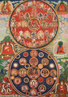 bardo peaceful and wrathful deities