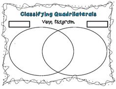 Free activity sorting quadrilaterals with property circles and this set includes a free preview from my classifying quadrilaterals set it is a great way for students to compare and contrast any two quadrilaterals ccuart Image collections